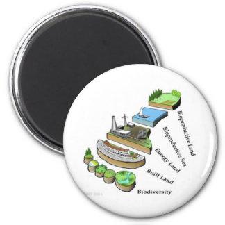 footprint refrigerator magnets