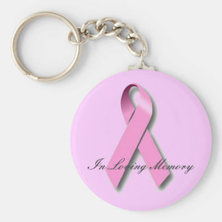 For Those Who Fought With Courage. Basic Round Button Keychain