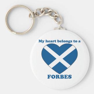 Forbes Basic Round Button Keychain