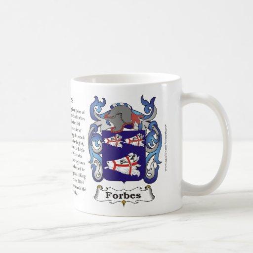 Forbes, historia, significado y la taza del escudo