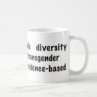 Forbidden Words Coffee Mug