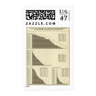 Foreign born Germans, Irish, British Americans Postage Stamp