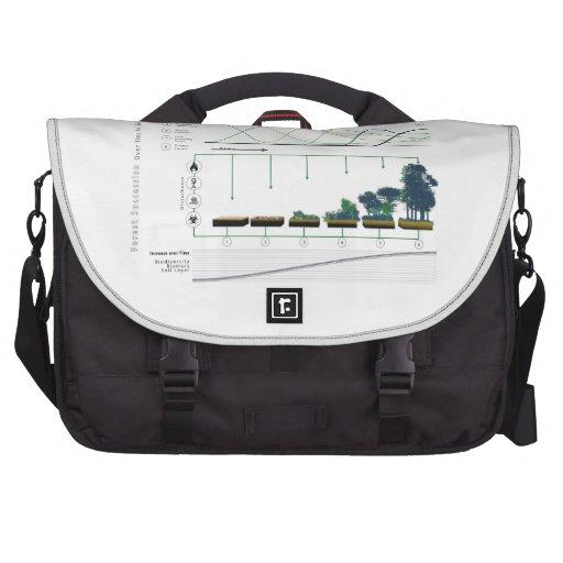 Forest Ecological Succession over time Laptop Bag