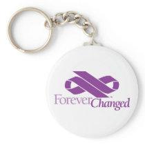ForeverChanged keychain