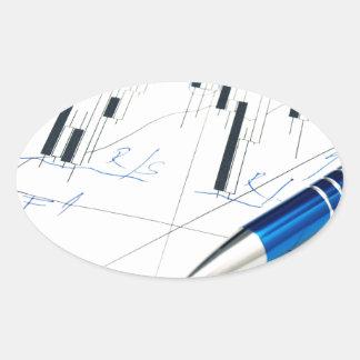 Forex analysis oval sticker