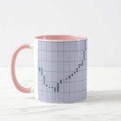 Forex candlestick chart mug
