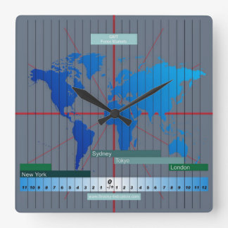 Forex Market Times Clock Discounted