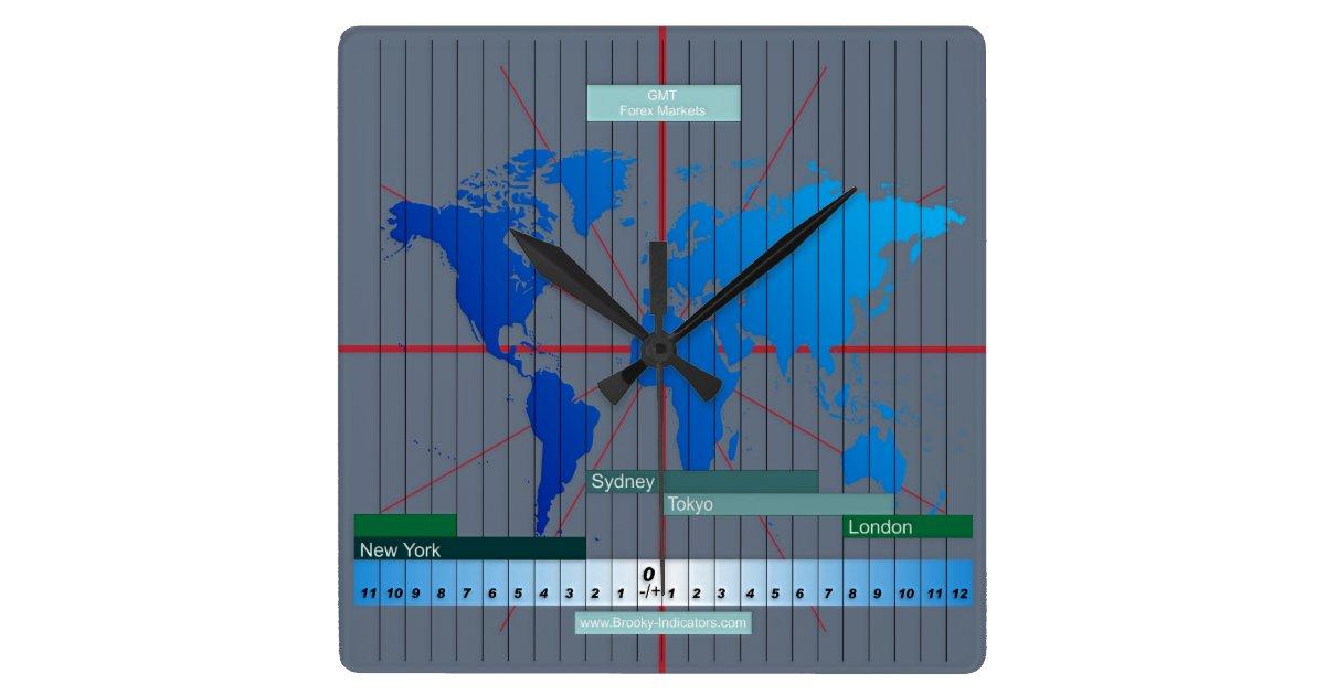 Forex market time clock