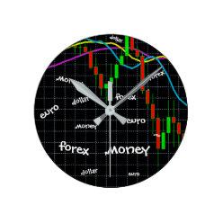 Forex, Money, Euro, Dollar