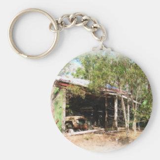 Forgotten Keychain