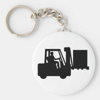 Forklift Keychain