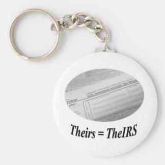 Forma de impuesto del IRS 1040 Llavero Redondo Tipo Pin