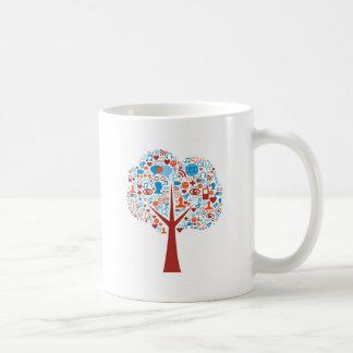 Forma social del árbol tazas de café