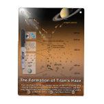 Formación de la luna de Saturn del planeta de la n Pizarras