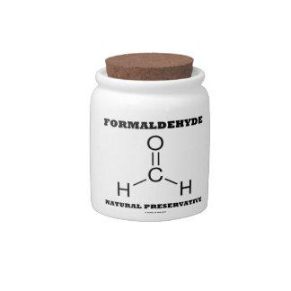 Formaldehyde Natural Preservative (Molecule) Candy Dishes
