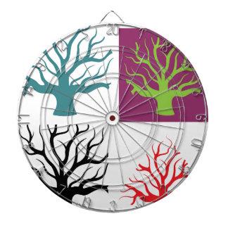 Formas del concepto cuatro del árbol