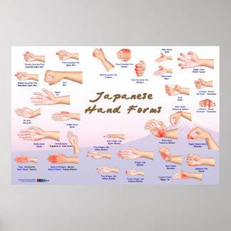 Formas japonesas de la mano póster