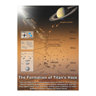 Formation of Titan's Haze Planet Saturn Moon Canvas Print
