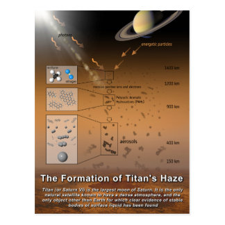 Formation of Titan's Haze Planet Saturn Moon Postcard