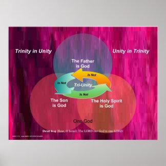 Formato grande de la carta de la trinidad posters