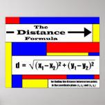 Fórmula de la distancia posters