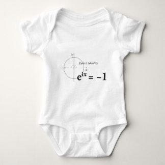 Fórmula de la identidad de Euler Poleras
