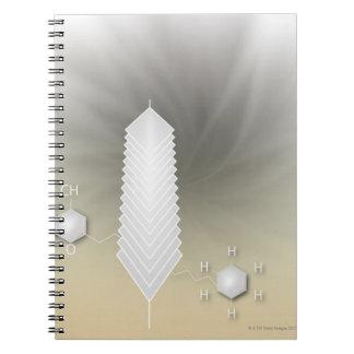 Formula, graph, math symbols 14 notebook