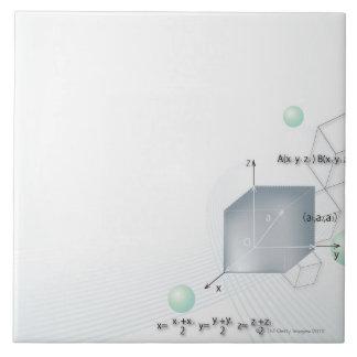 Formula, graph, math symbols 15 ceramic tile