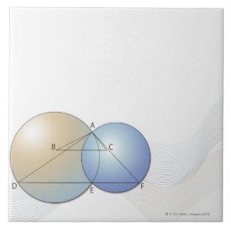 Formula, graph, math symbols 7 ceramic tile