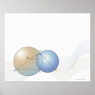 Formula, graph, math symbols 7 poster