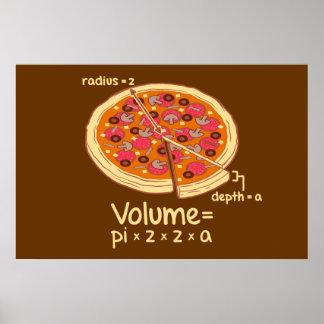 Fórmula matemática = Pi*z*z*a del volumen de la pi Posters