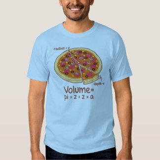 Fórmula matemática = Pi*z*z*a del volumen de la Poleras