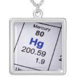 Fórmula molecular de Mercury Colgante Cuadrado