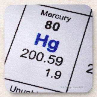 Fórmula molecular de Mercury Posavasos