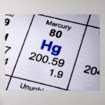 Fórmula molecular de Mercury Póster