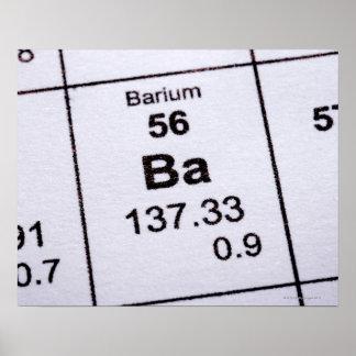 Fórmula molecular del bario posters
