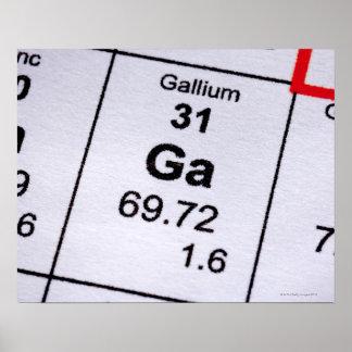 Fórmula molecular del galio poster