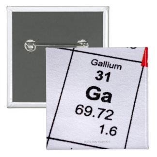Fórmula molecular del galio pin cuadrado