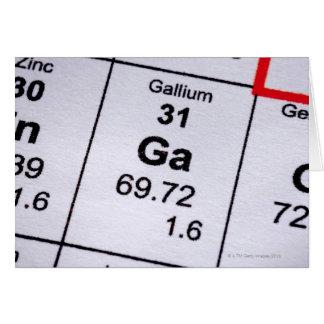 Fórmula molecular del galio tarjetas