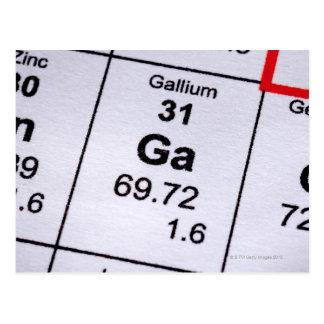 Fórmula molecular del galio tarjetas postales