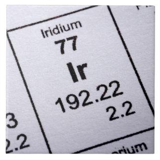 Fórmula molecular del iridio azulejo cuadrado grande