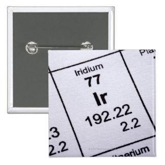 Fórmula molecular del iridio pin cuadrado