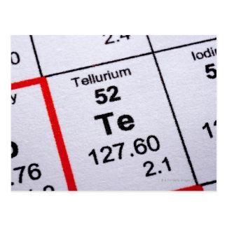 Fórmula molecular del telurio tarjeta postal