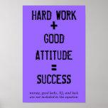 Fórmula para el éxito