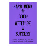 Fórmula para el éxito impresiones