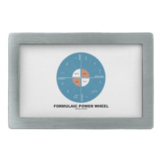 Formulaic Power Wheel (Physics Equations) Belt Buckle