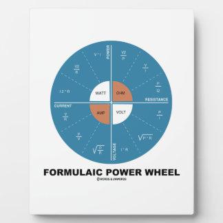 Formulaic Power Wheel (Physics Equations) Plaque
