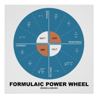Formulaic Power Wheel (Physics Equations) Poster