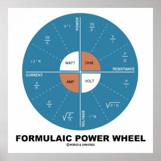 Formulaic Power Wheel (Physics Equations) Poster