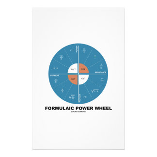 Formulaic Power Wheel (Physics Equations) Stationery